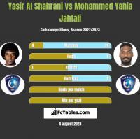 Yasir Al Shahrani vs Mohammed Yahia Jahfali h2h player stats