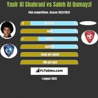 Yasir Al Shahrani vs Saleh Al Qumayzi h2h player stats
