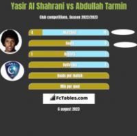 Yasir Al Shahrani vs Abdullah Tarmin h2h player stats