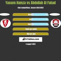 Yassen Hamza vs Abdullah Al Fahad h2h player stats