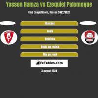 Yassen Hamza vs Ezequiel Palomeque h2h player stats