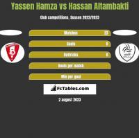 Yassen Hamza vs Hassan Altambakti h2h player stats