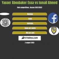 Yasser Aboubaker Essa vs Ismail Ahmed h2h player stats