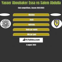 Yasser Aboubaker Essa vs Salem Abdulla h2h player stats