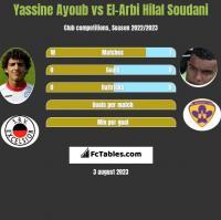 Yassine Ayoub vs El-Arabi Soudani h2h player stats