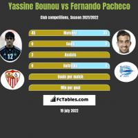 Yassine Bounou vs Fernando Pacheco h2h player stats