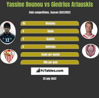 Yassine Bounou vs Giedrius Arlauskis h2h player stats