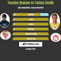 Yassine Bounou vs Tomas Vaclik h2h player stats