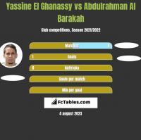 Yassine El Ghanassy vs Abdulrahman Al Barakah h2h player stats