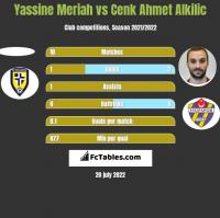 Yassine Meriah vs Cenk Ahmet Alkilic h2h player stats