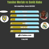Yassine Meriah vs David Alaba h2h player stats