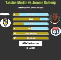 Yassine Meriah vs Jerome Boateng h2h player stats