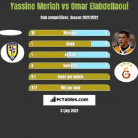 Yassine Meriah vs Omar Elabdellaoui h2h player stats