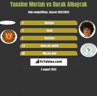 Yassine Meriah vs Burak Albayrak h2h player stats
