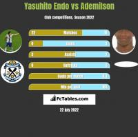 Yasuhito Endo vs Ademilson h2h player stats