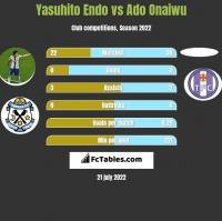 Yasuhito Endo vs Ado Onaiwu h2h player stats