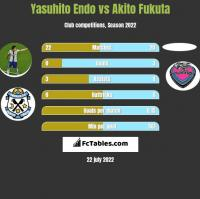 Yasuhito Endo vs Akito Fukuta h2h player stats
