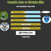 Yasuhito Endo vs Hirotaka Mita h2h player stats