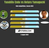 Yasuhito Endo vs Hotaru Yamaguchi h2h player stats