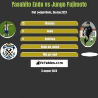 Yasuhito Endo vs Jungo Fujimoto h2h player stats