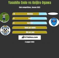 Yasuhito Endo vs Keijiro Ogawa h2h player stats