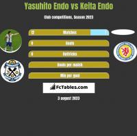 Yasuhito Endo vs Keita Endo h2h player stats