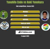 Yasuhito Endo vs Koki Yonekura h2h player stats