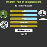 Yasuhito Endo vs Kota Mizunuma h2h player stats