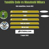 Yasuhito Endo vs Masatoshi Mihara h2h player stats
