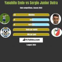 Yasuhito Endo vs Sergio Junior Dutra h2h player stats