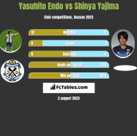 Yasuhito Endo vs Shinya Yajima h2h player stats
