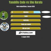 Yasuhito Endo vs Shu Kurata h2h player stats
