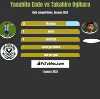 Yasuhito Endo vs Takahiro Ogihara h2h player stats