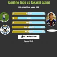 Yasuhito Endo vs Takashi Usami h2h player stats