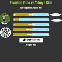 Yasuhito Endo vs Takuya Kida h2h player stats