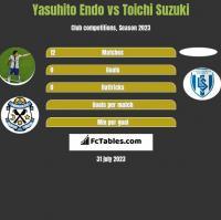 Yasuhito Endo vs Toichi Suzuki h2h player stats