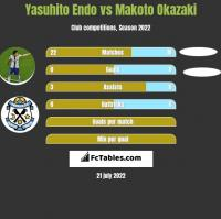 Yasuhito Endo vs Makoto Okazaki h2h player stats