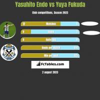Yasuhito Endo vs Yuya Fukuda h2h player stats