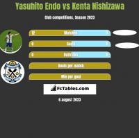 Yasuhito Endo vs Kenta Nishizawa h2h player stats