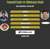 Yasushi Endo vs Hidekasu Otani h2h player stats