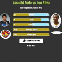 Yasushi Endo vs Leo Silva h2h player stats