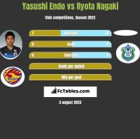 Yasushi Endo vs Ryota Nagaki h2h player stats