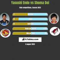Yasushi Endo vs Shoma Doi h2h player stats