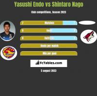 Yasushi Endo vs Shintaro Nago h2h player stats