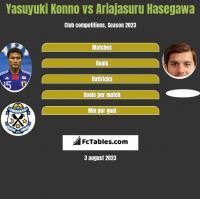 Yasuyuki Konno vs Ariajasuru Hasegawa h2h player stats