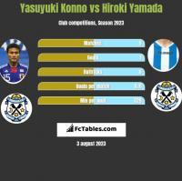 Yasuyuki Konno vs Hiroki Yamada h2h player stats
