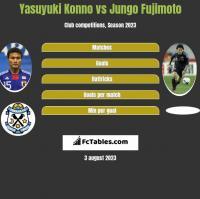 Yasuyuki Konno vs Jungo Fujimoto h2h player stats