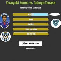 Yasuyuki Konno vs Tatsuya Tanaka h2h player stats