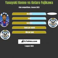 Yasuyuki Konno vs Kotaro Fujikawa h2h player stats