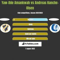 Yaw-Ihle Amankwah vs Andreas Hanche-Olsen h2h player stats